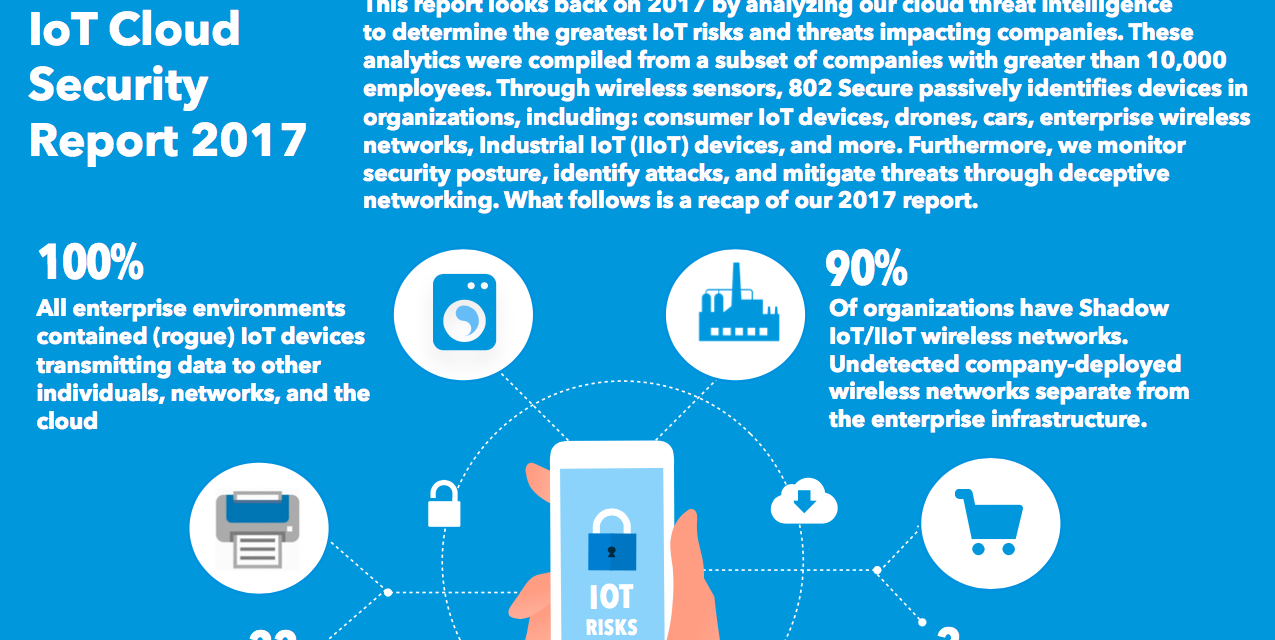 Beware the Shadow IoT: Security threats through Internet of Things